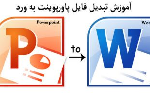 Powerpoint-to-word